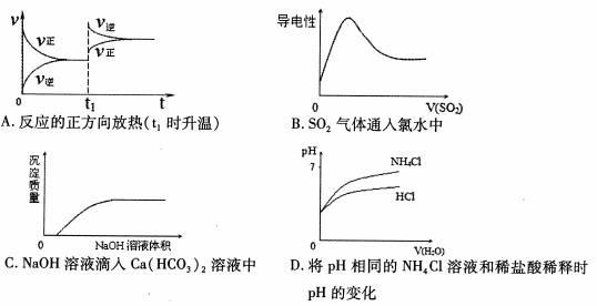 氯原子的结构示意图:答案
